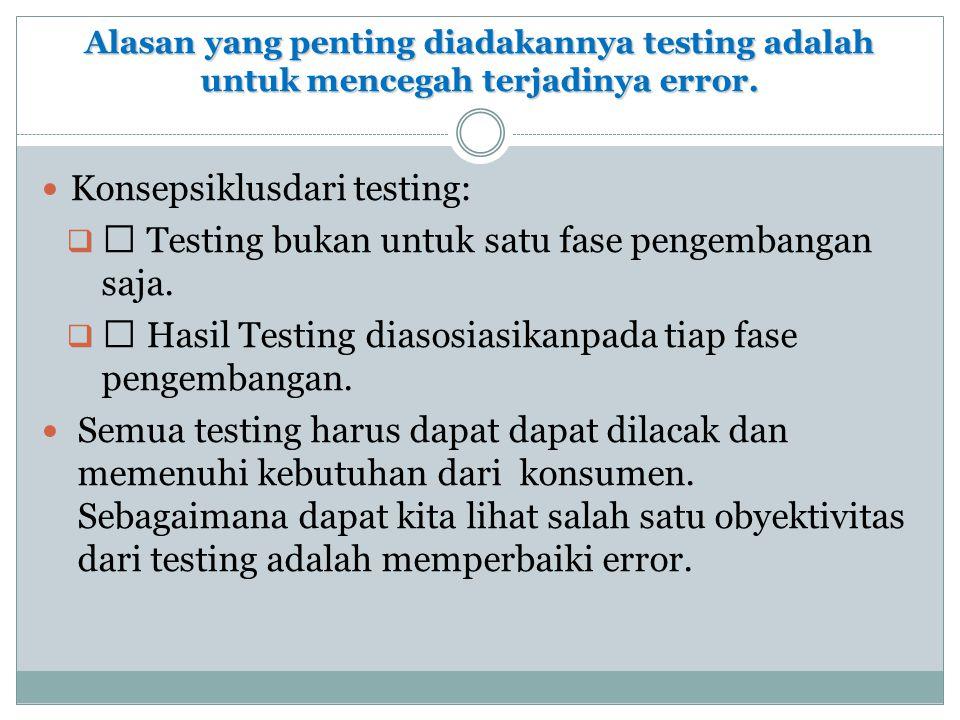 Konsepsiklusdari testing: