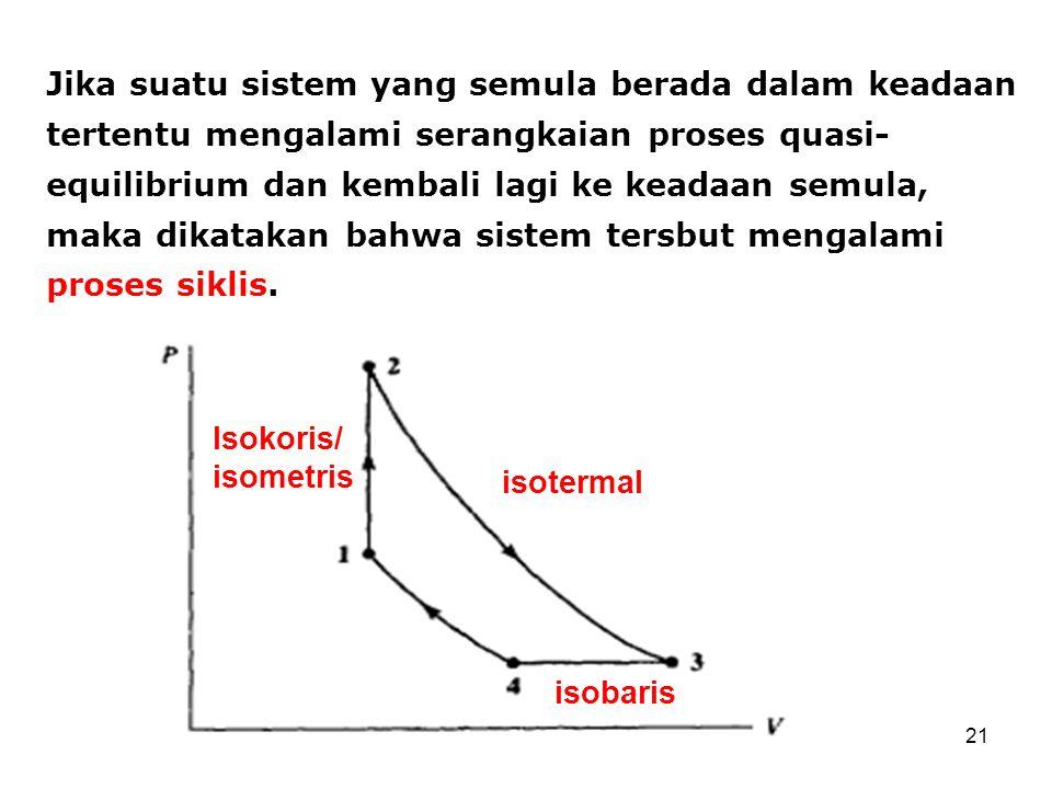 Jika suatu sistem yang semula berada dalam keadaan tertentu mengalami serangkaian proses quasi-equilibrium dan kembali lagi ke keadaan semula, maka dikatakan bahwa sistem tersbut mengalami proses siklis.