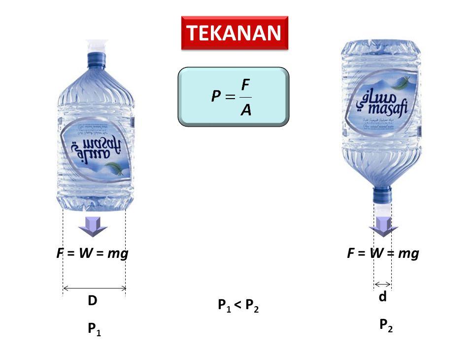 TEKANAN F = W = mg F = W = mg d D P1 < P2 P2 P1