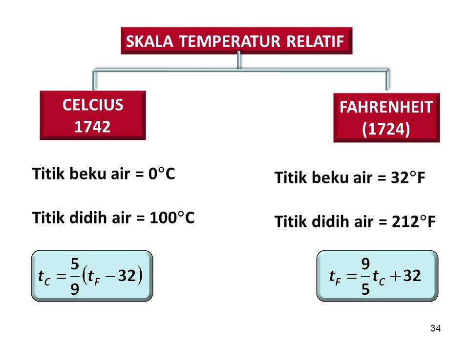 Skala temperatur relatif