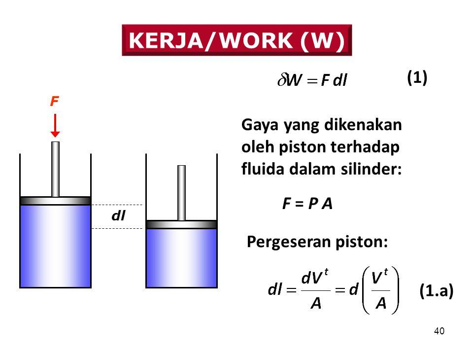 KERJA/WORK (W) (1) F. Gaya yang dikenakan oleh piston terhadap fluida dalam silinder: dl. F = P A.