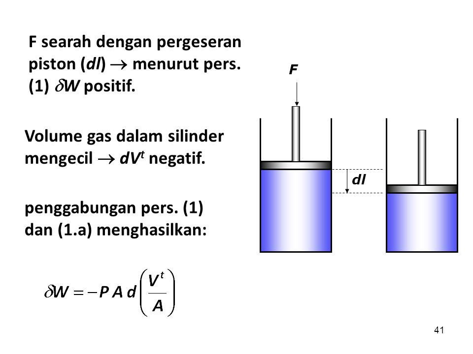 F searah dengan pergeseran piston (dl)  menurut pers. (1) W positif.