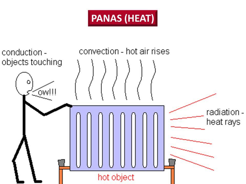 PANAS (HEAT) 43 43