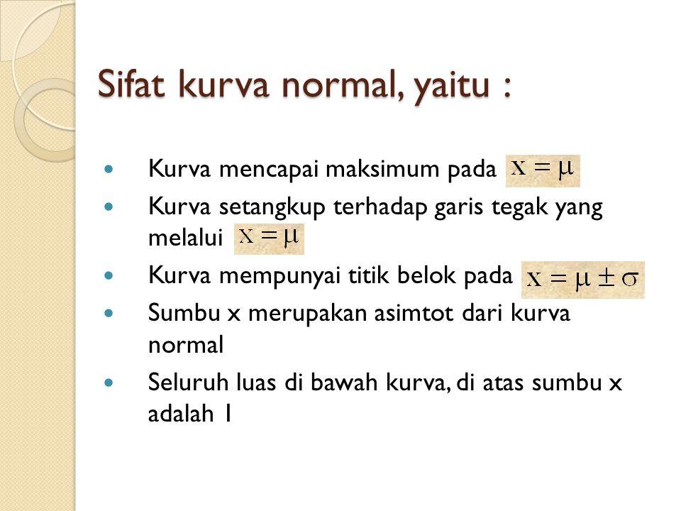 Sifat kurva normal, yaitu :