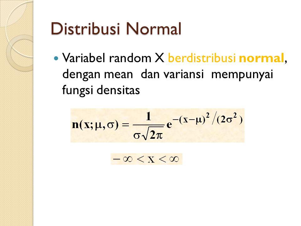 Distribusi Normal Variabel random X berdistribusi normal, dengan mean dan variansi mempunyai fungsi densitas.