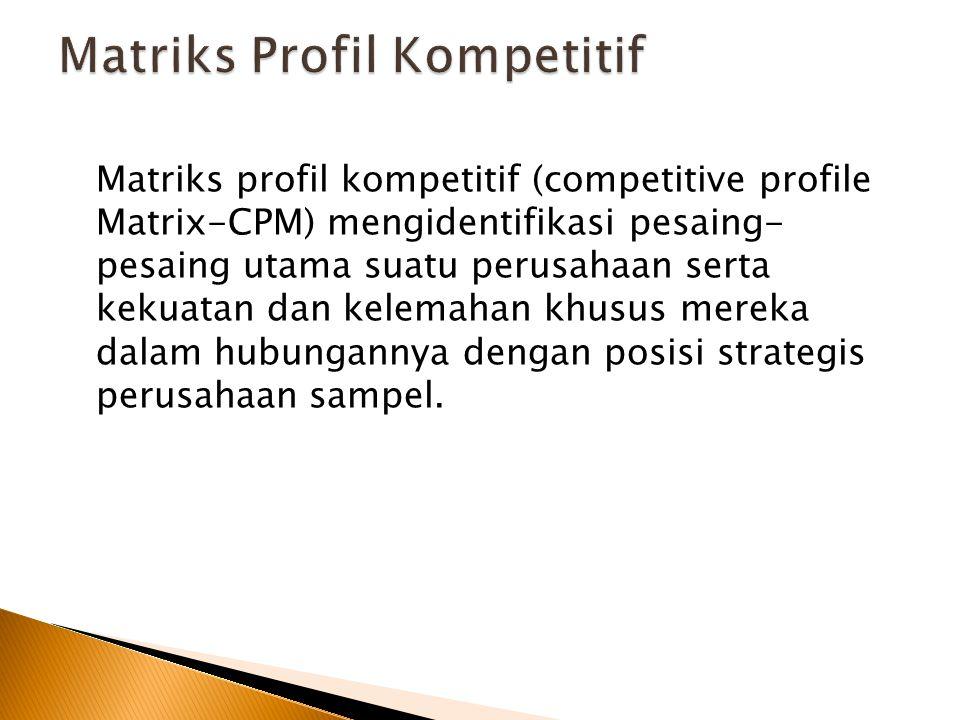 Matriks Profil Kompetitif