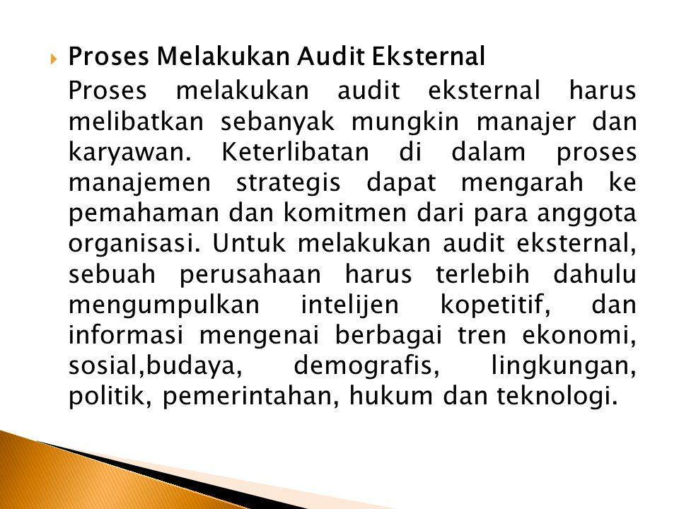 Proses Melakukan Audit Eksternal