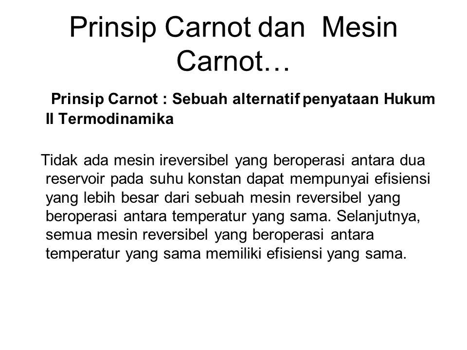 Prinsip Carnot dan Mesin Carnot…
