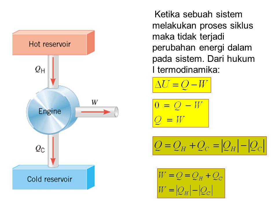 Ketika sebuah sistem melakukan proses siklus maka tidak terjadi perubahan energi dalam pada sistem.