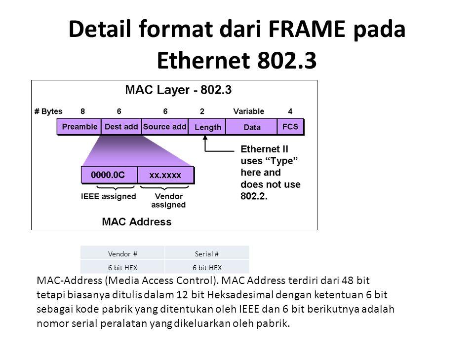 Detail format dari FRAME pada Ethernet 802.3