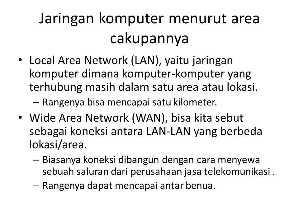 Jaringan komputer menurut area cakupannya