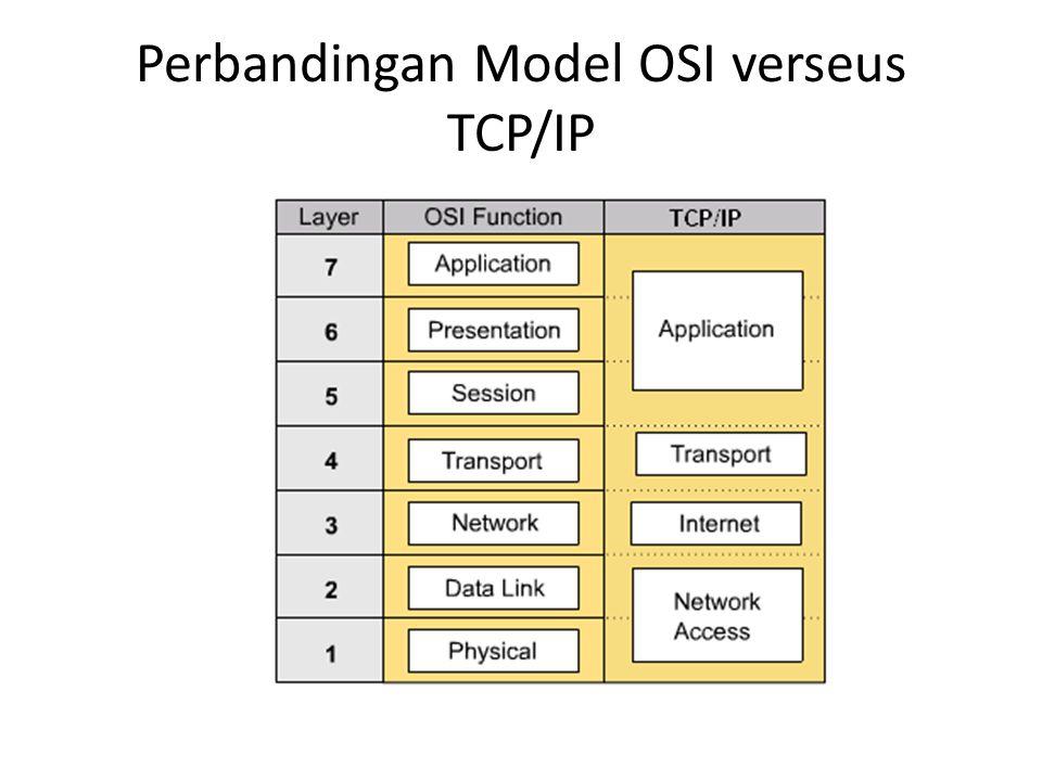 Perbandingan Model OSI verseus TCP/IP