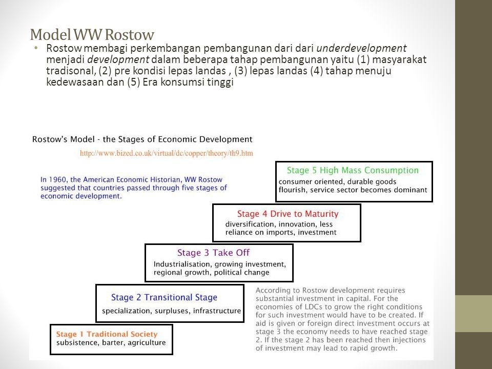 Model WW Rostow