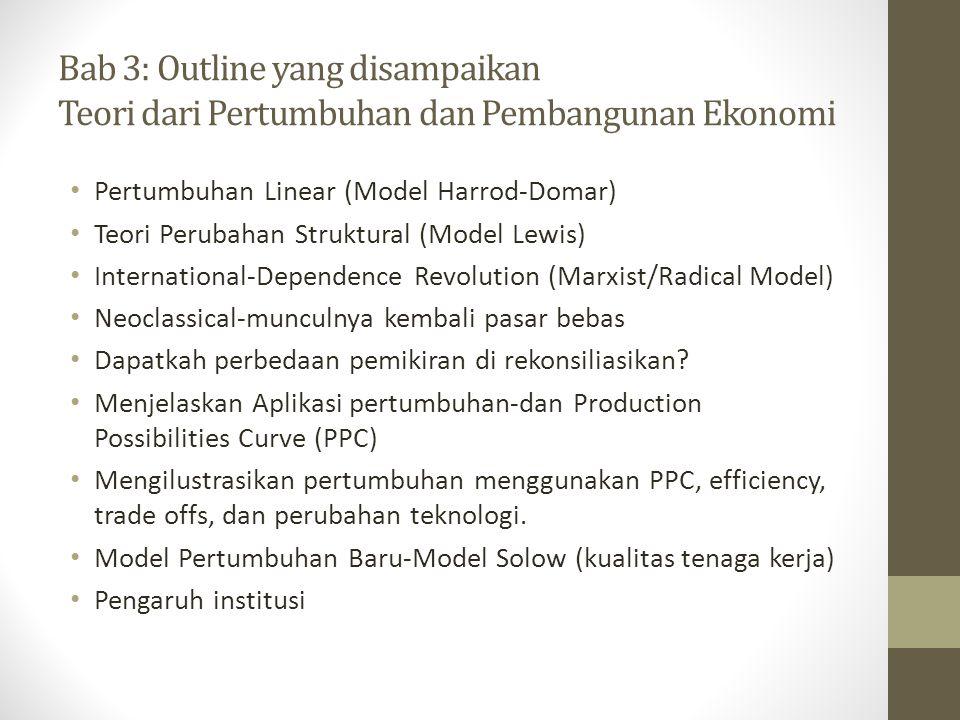 Bab 3: Outline yang disampaikan Teori dari Pertumbuhan dan Pembangunan Ekonomi