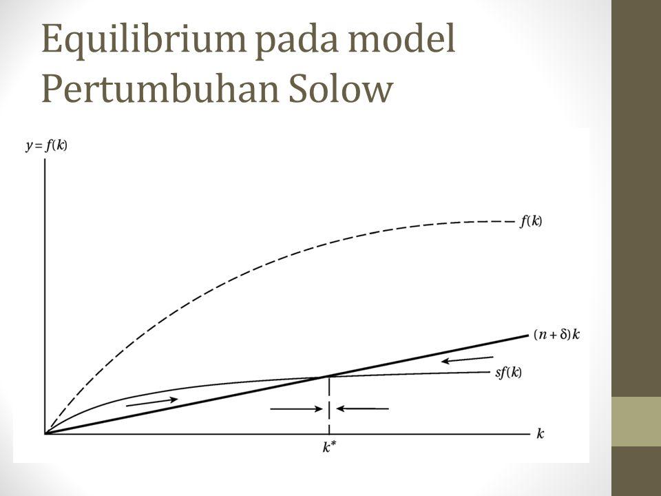 Equilibrium pada model Pertumbuhan Solow