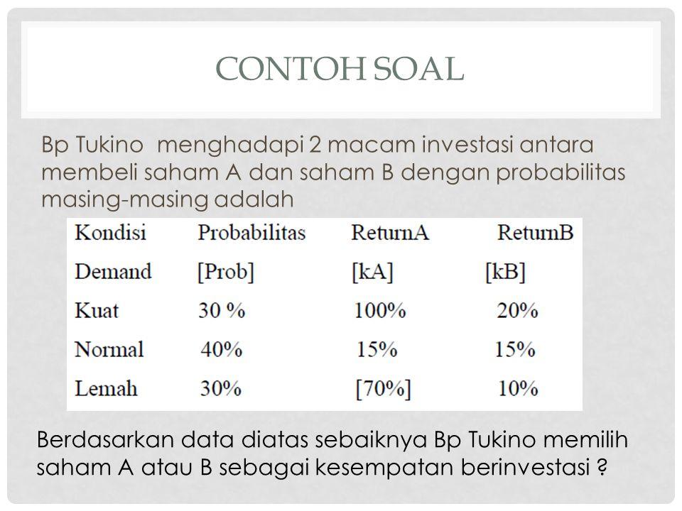 Contoh soal Bp Tukino menghadapi 2 macam investasi antara membeli saham A dan saham B dengan probabilitas masing-masing adalah.