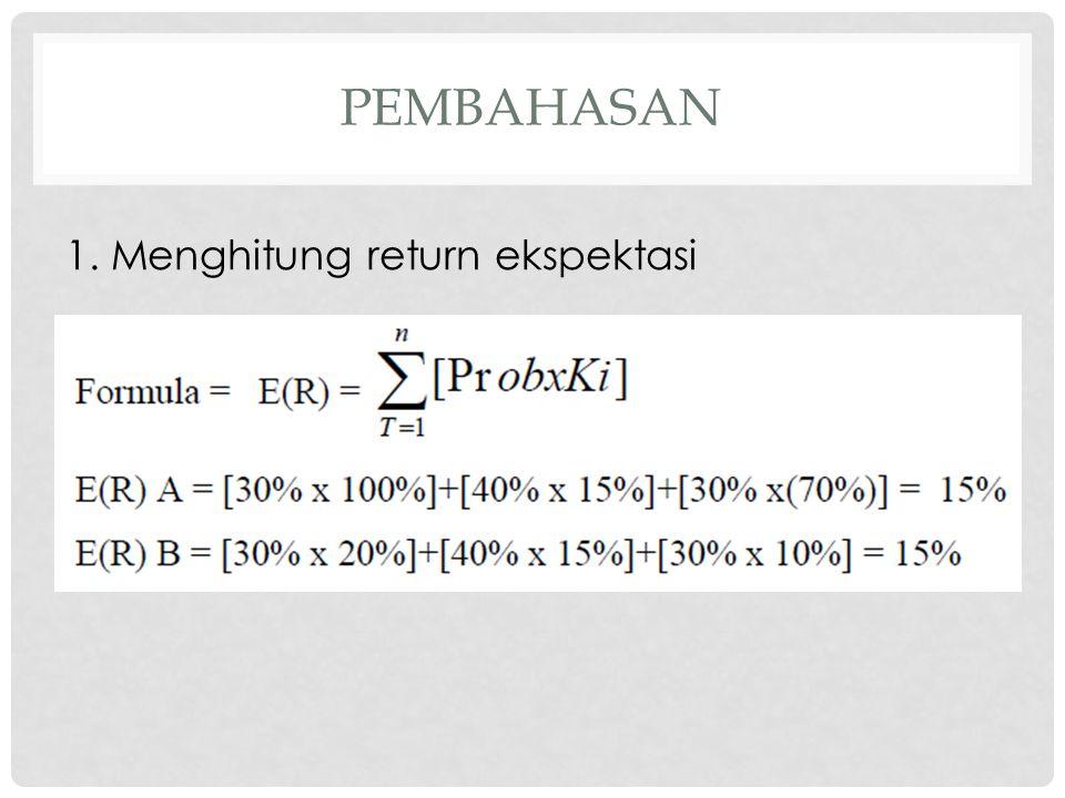 pembahasan 1. Menghitung return ekspektasi