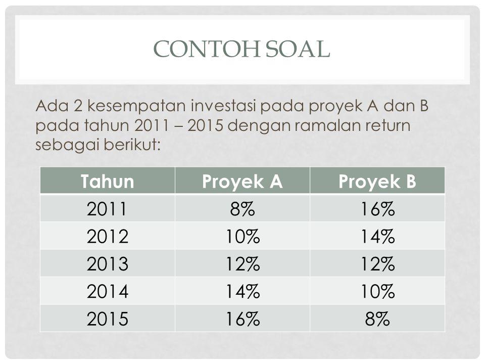 Contoh soal Tahun Proyek A Proyek B 2011 8% 16% 2012 10% 14% 2013 12%