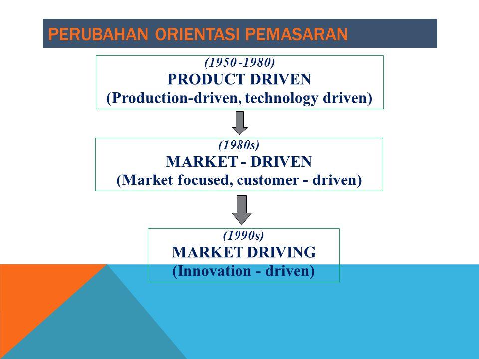 Perubahan orientasi pemasaran