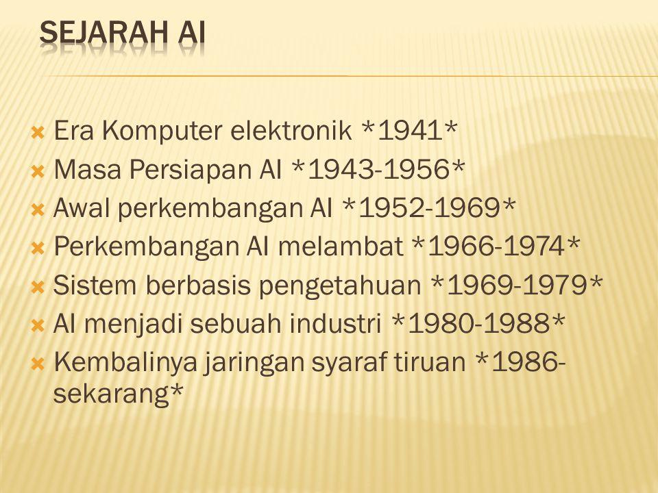 SEJARAH AI Era Komputer elektronik *1941*