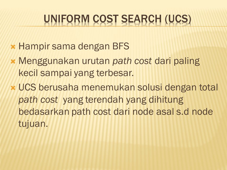 Uniform Cost Search (UCS)