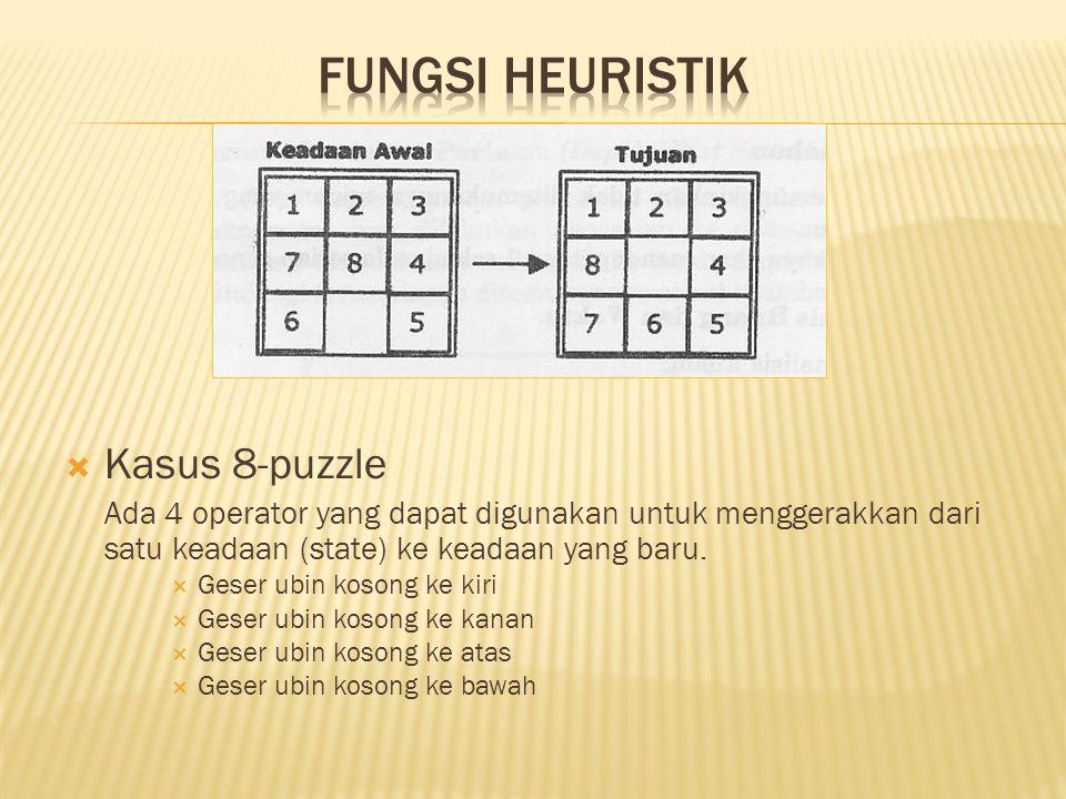 Fungsi Heuristik Kasus 8-puzzle
