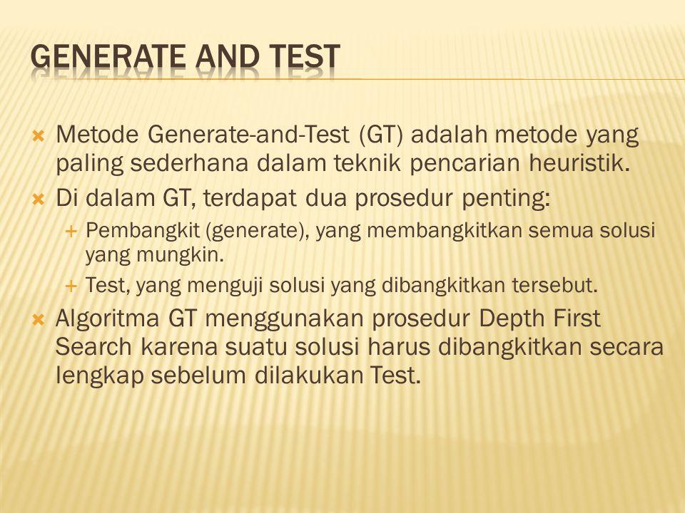 Generate and Test Metode Generate-and-Test (GT) adalah metode yang paling sederhana dalam teknik pencarian heuristik.