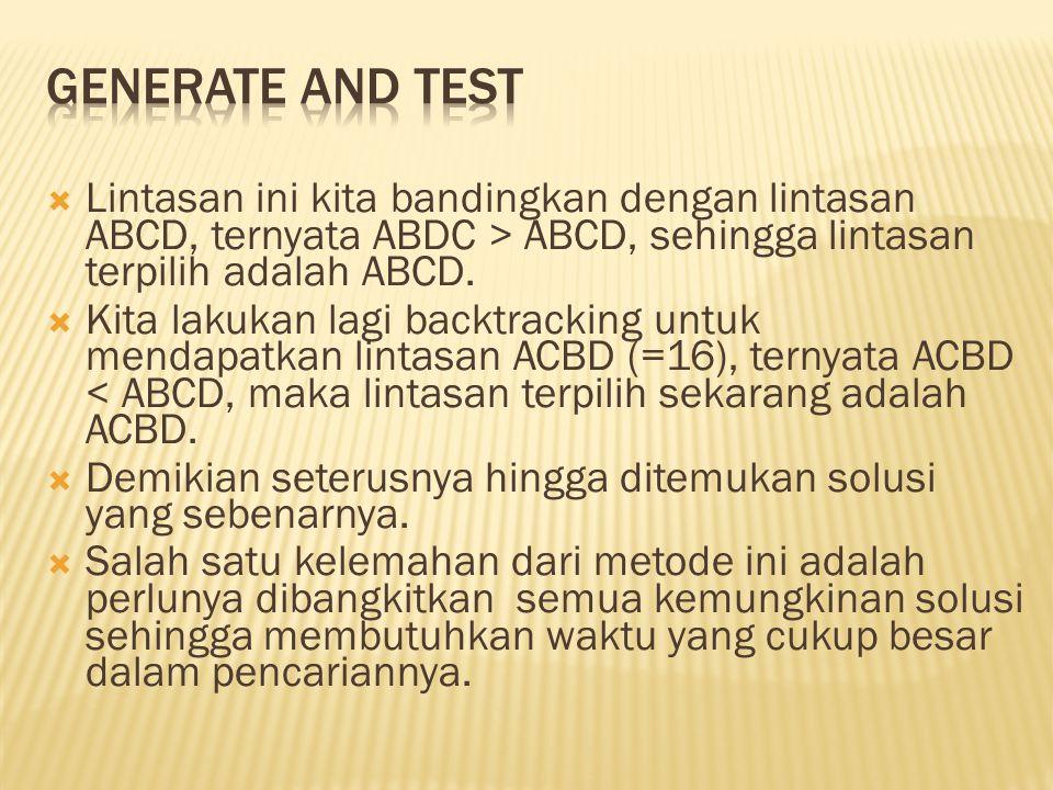 Generate and Test Lintasan ini kita bandingkan dengan lintasan ABCD, ternyata ABDC > ABCD, sehingga lintasan terpilih adalah ABCD.