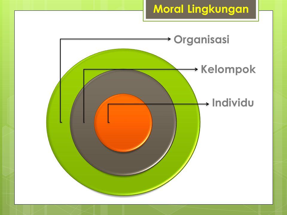 Moral Lingkungan Organisasi Kelompok Individu