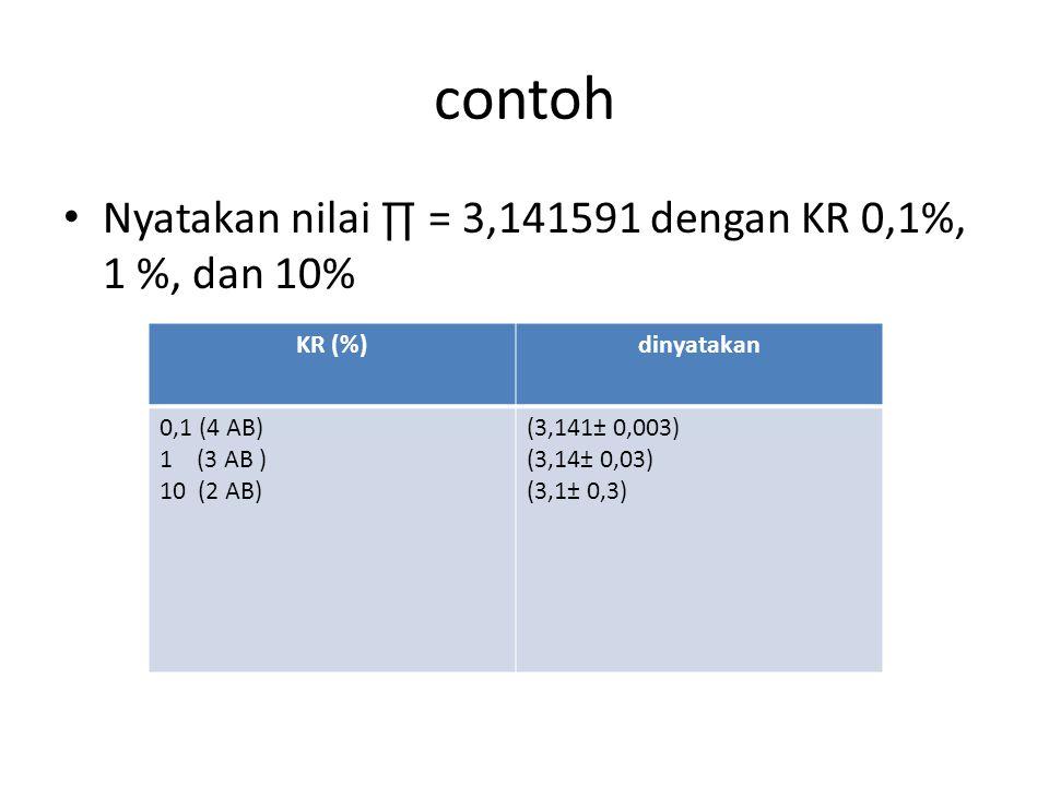 contoh Nyatakan nilai ∏ = 3,141591 dengan KR 0,1%, 1 %, dan 10% KR (%)