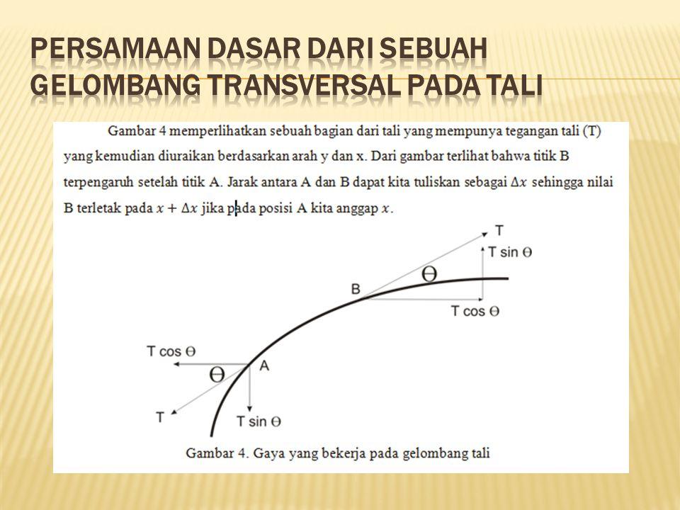 Persamaan dasar dari sebuah gelombang transversal pada tali