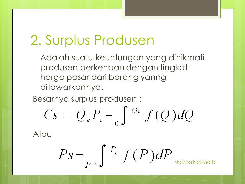 2. Surplus Produsen