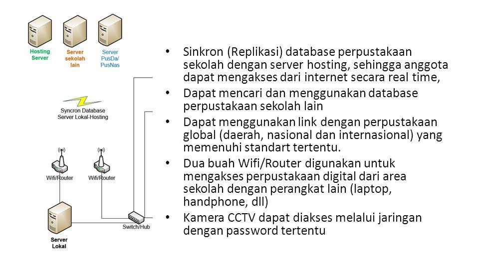 Sinkron (Replikasi) database perpustakaan sekolah dengan server hosting, sehingga anggota dapat mengakses dari internet secara real time,