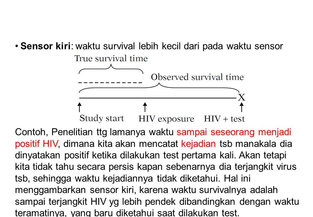 Sensor kiri: waktu survival lebih kecil dari pada waktu sensor