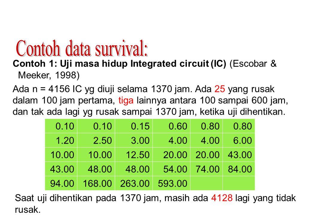 Contoh data survival: Contoh 1: Uji masa hidup Integrated circuit (IC) (Escobar & Meeker, 1998)