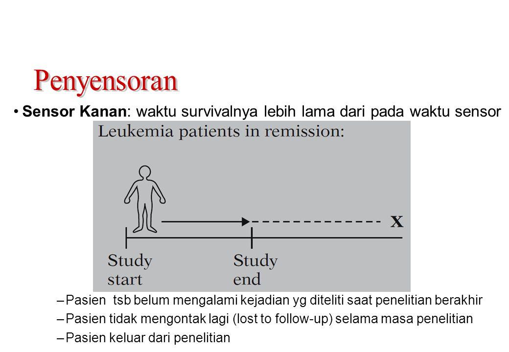 Penyensoran Sensor Kanan: waktu survivalnya lebih lama dari pada waktu sensor.