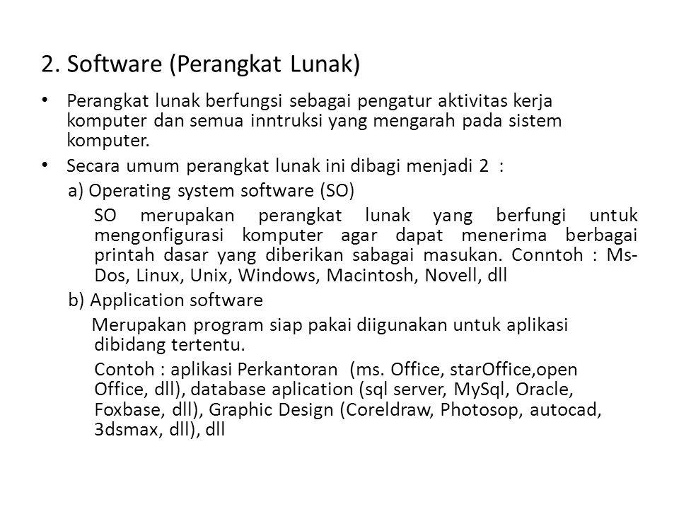 2. Software (Perangkat Lunak)