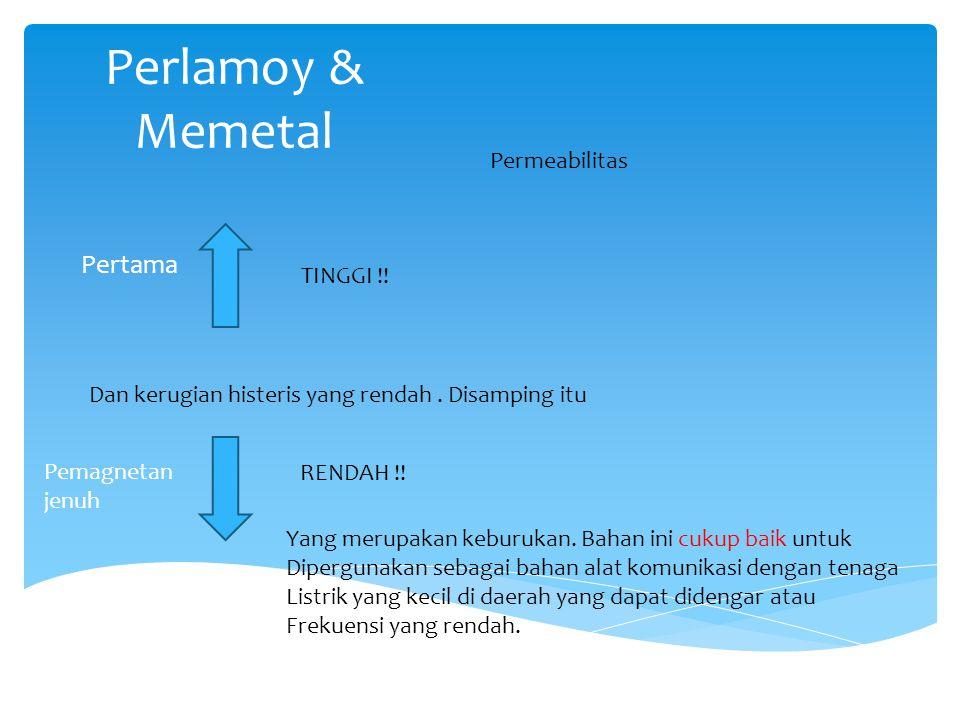 Perlamoy & Memetal Pertama Permeabilitas TINGGI !!