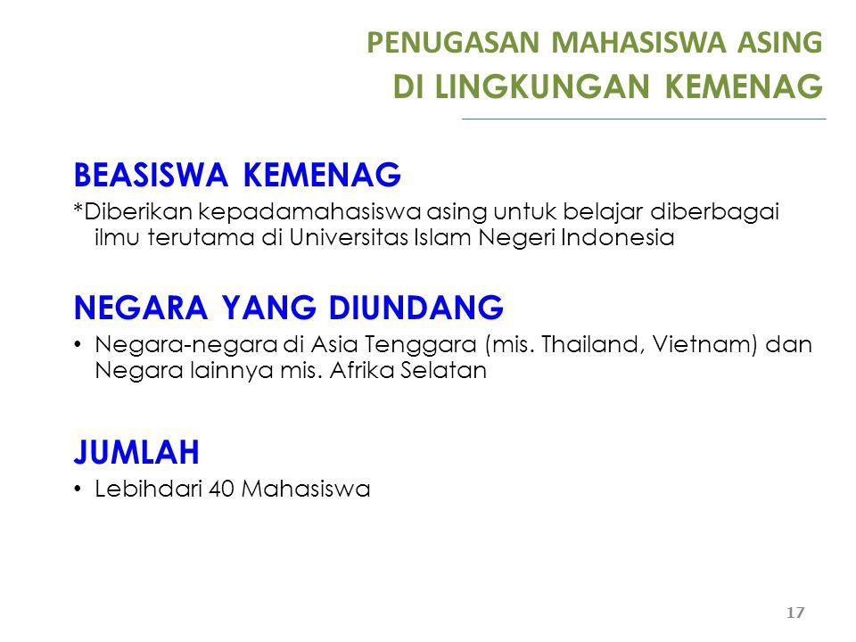 PENUGASAN MAHASISWA ASING DI LINGKUNGAN KEMENAG BEASISWA KEMENAG