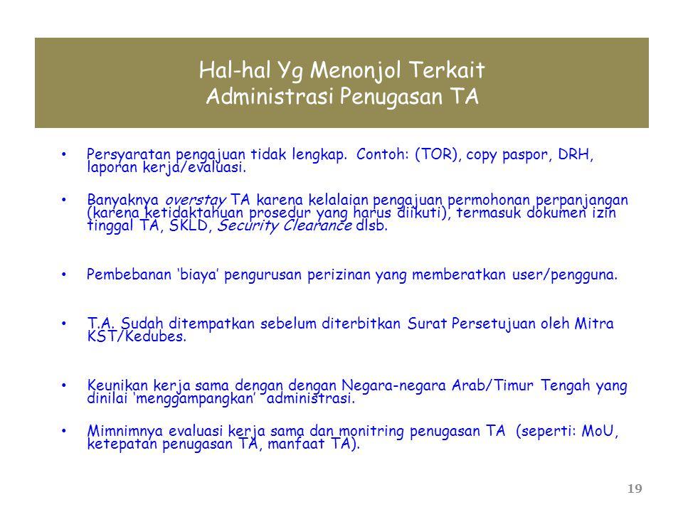 Hal-hal Yg Menonjol Terkait Administrasi Penugasan TA