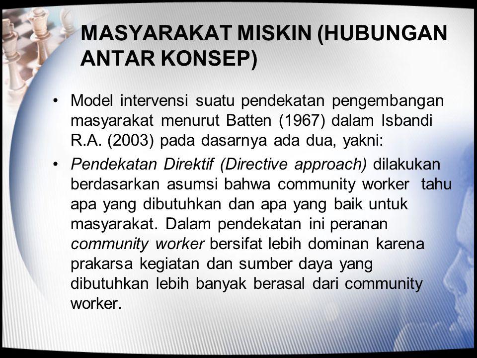 MASYARAKAT MISKIN (HUBUNGAN ANTAR KONSEP)