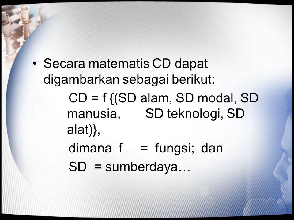 Secara matematis CD dapat digambarkan sebagai berikut: