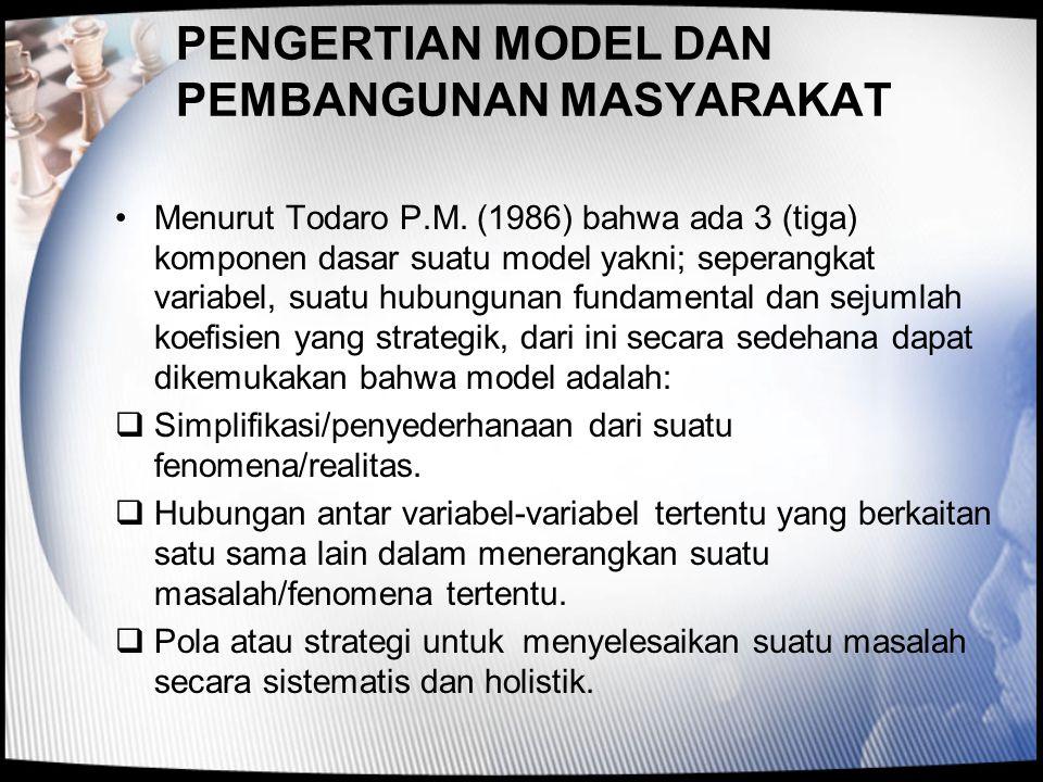 PENGERTIAN MODEL DAN PEMBANGUNAN MASYARAKAT