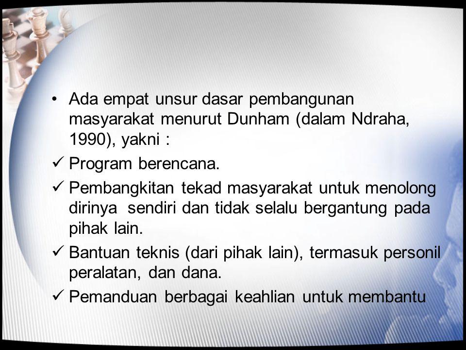 Ada empat unsur dasar pembangunan masyarakat menurut Dunham (dalam Ndraha, 1990), yakni :