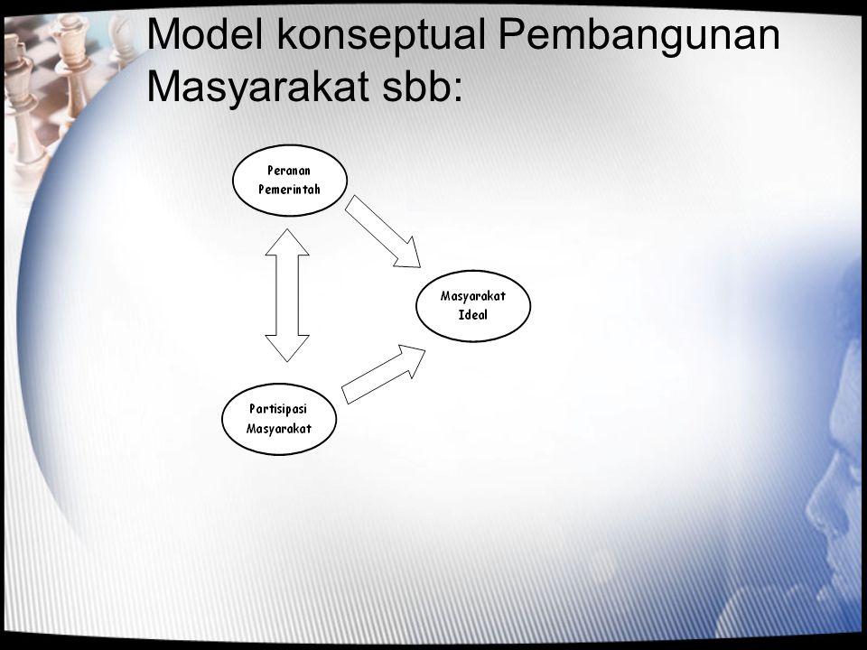 Model konseptual Pembangunan Masyarakat sbb: