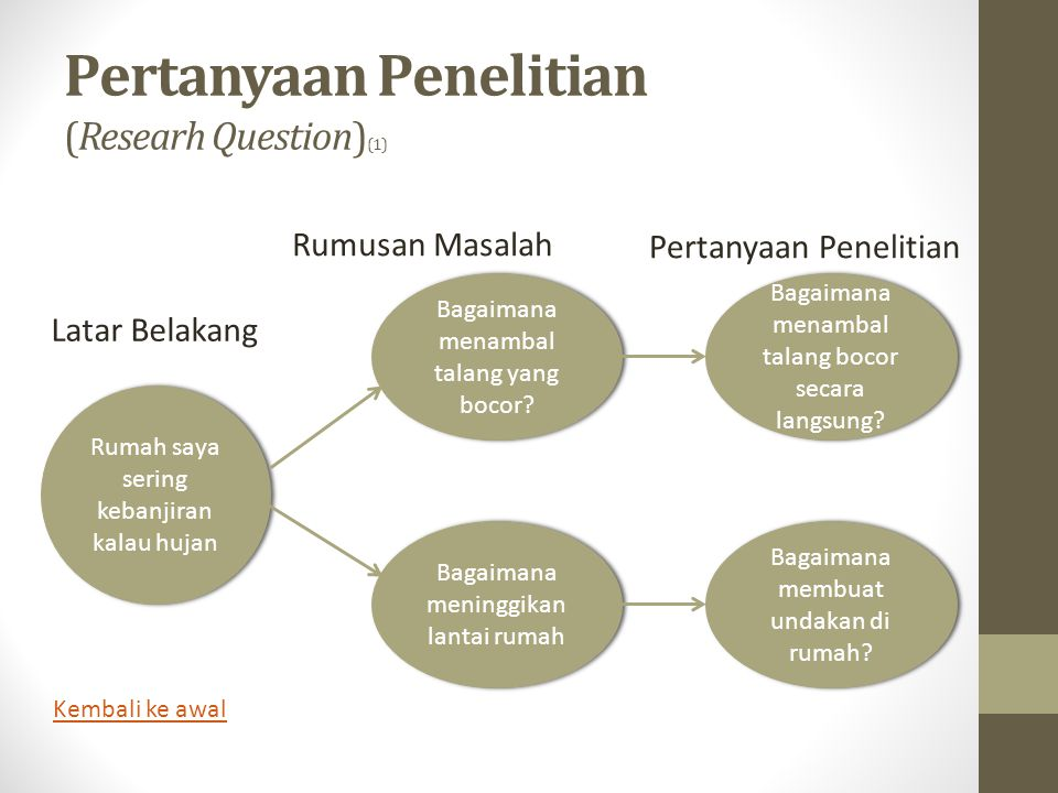Pertanyaan Penelitian (Researh Question)(1)