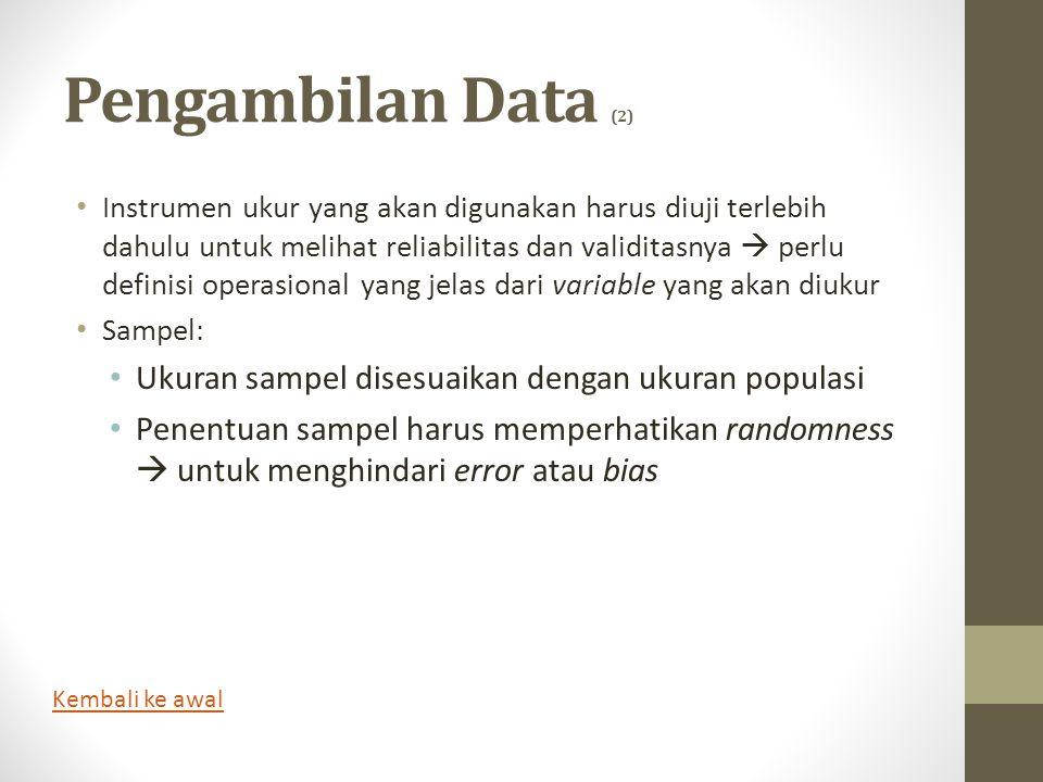 Pengambilan Data (2) Ukuran sampel disesuaikan dengan ukuran populasi
