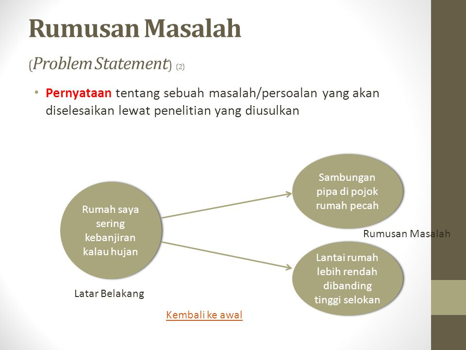 Rumusan Masalah (Problem Statement) (2)