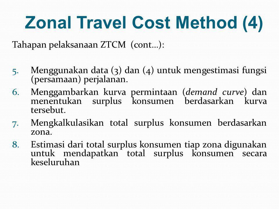 Zonal Travel Cost Method (4)
