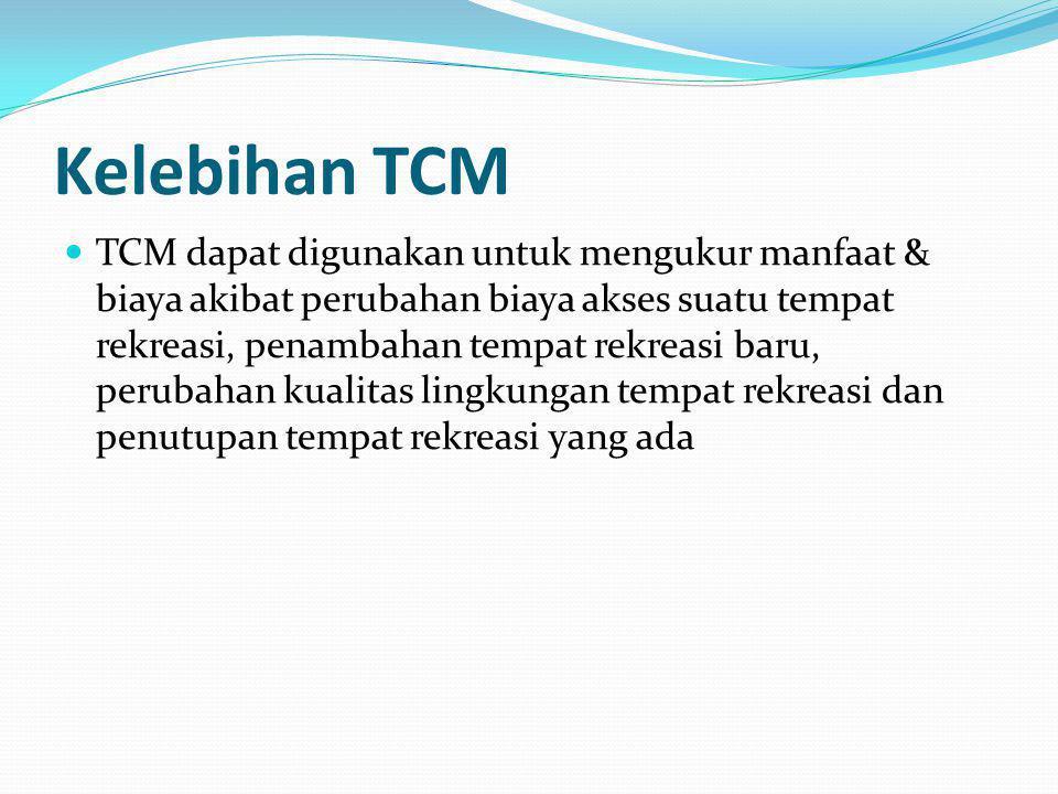 Kelebihan TCM